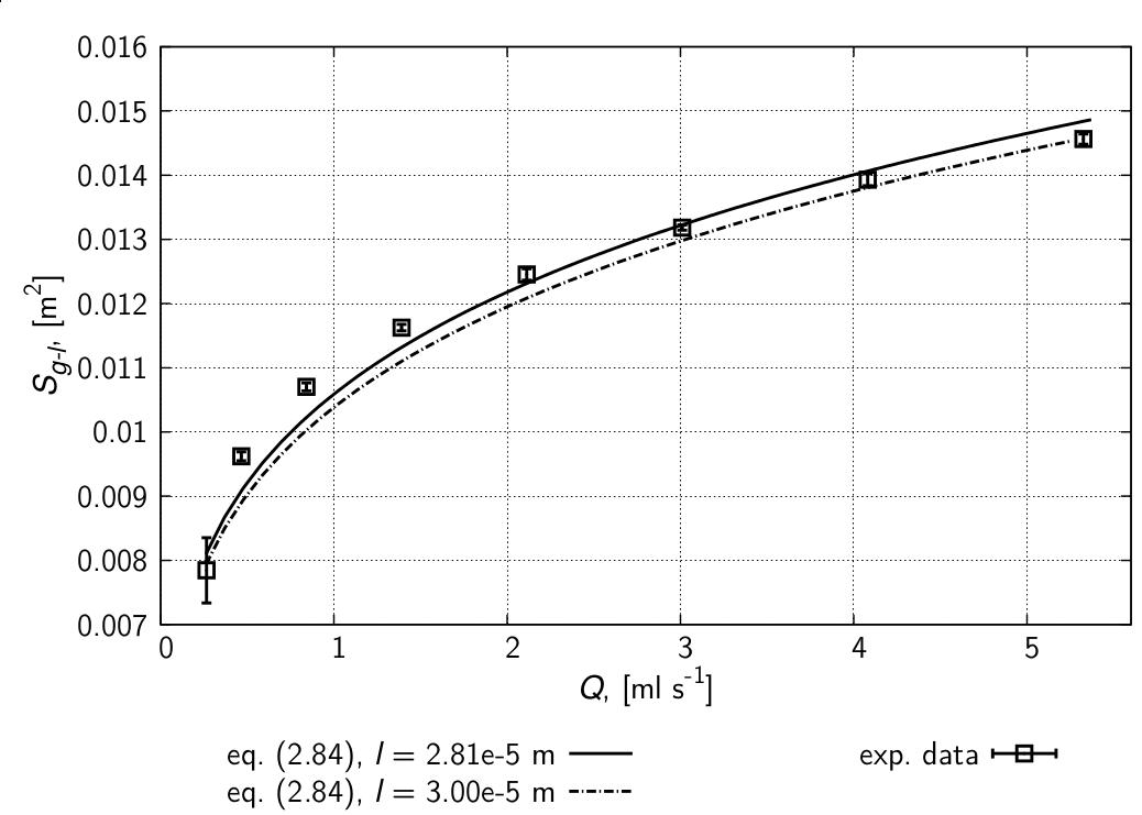 Multiphase flow modeling
